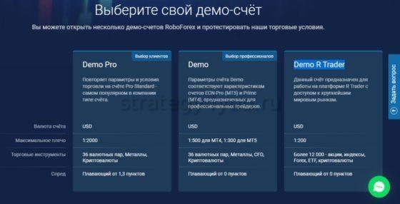 demo-roboforex