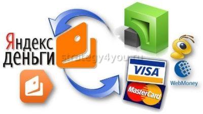 подходяшие платежные системы для дропшиппинга
