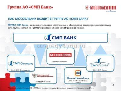 Группа СМП банк