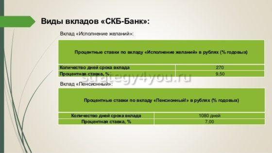 Виды вкладов в СКБ банке