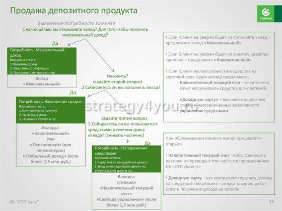 Выбор вклада в банке ОТП