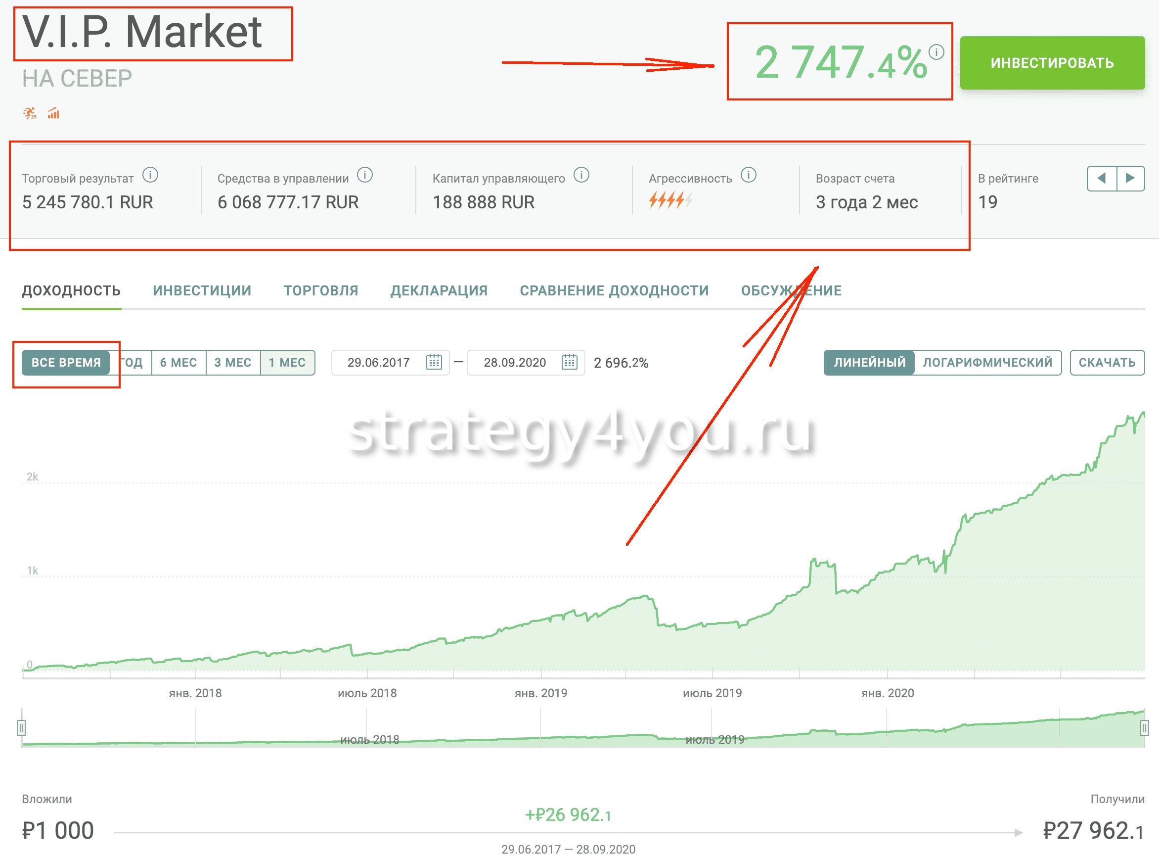 V.I.P. Market