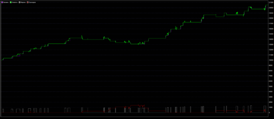 График доходности Кольт