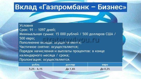 Вклад Газпромбанк Бизнес