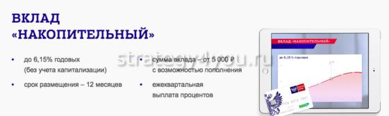 Вклад накопительный в Почта банке