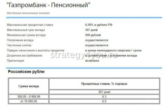 Вклад пенсионный в Газпромбанке