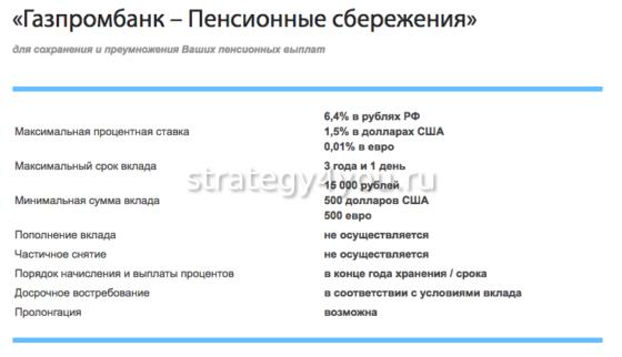 Пенсионные сбережения в Газпромбанке