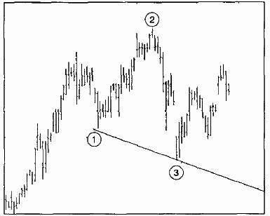 Волны Вульфа - пример 1 - Построение