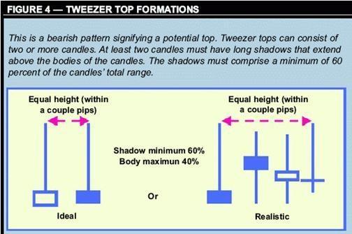 Стратегия японских свечей - рис.4