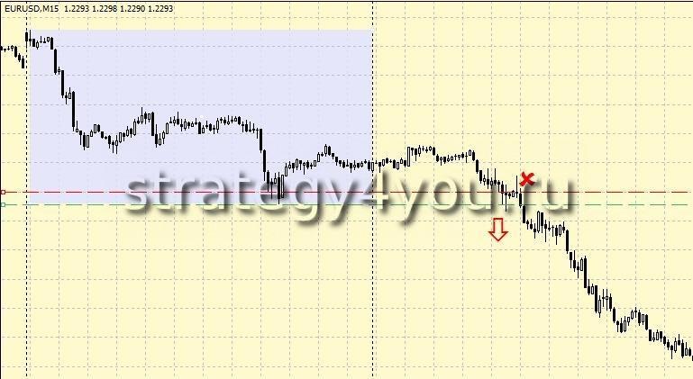 Отзывы grand capital бинарные опционы-4
