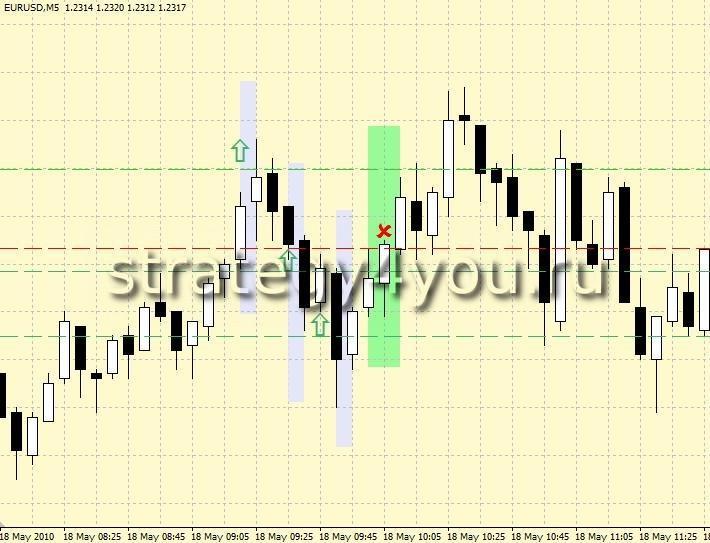 График биткоин инвестинг-19