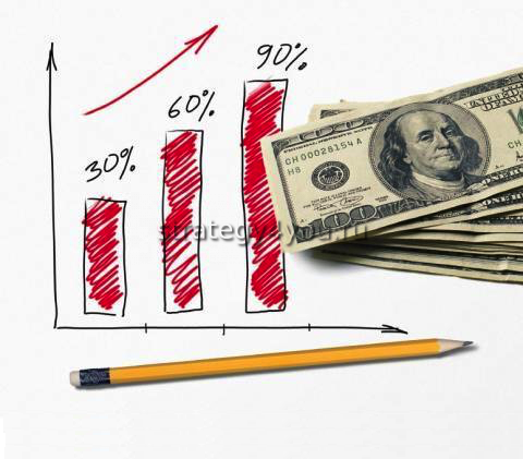 увеличение шанса получить прибыль