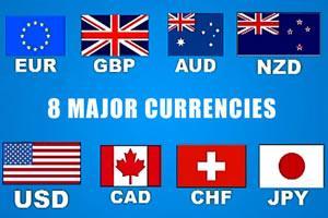 Выбор валютной пары