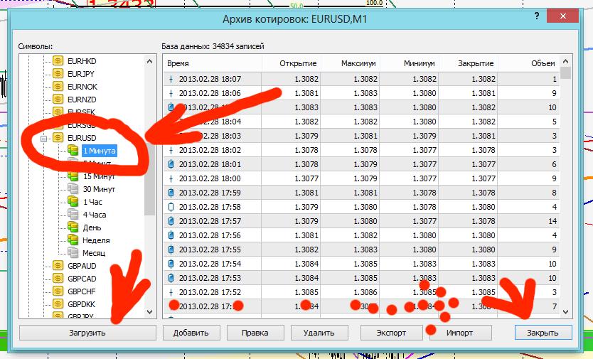 Скачать архив котировок roboforex форбо