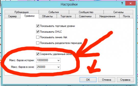 Обновление архива котировок MetaTrader 4