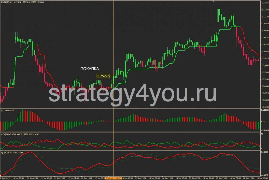 Система форекс день монстр отзывы прогнозы рынка форекс аналитика