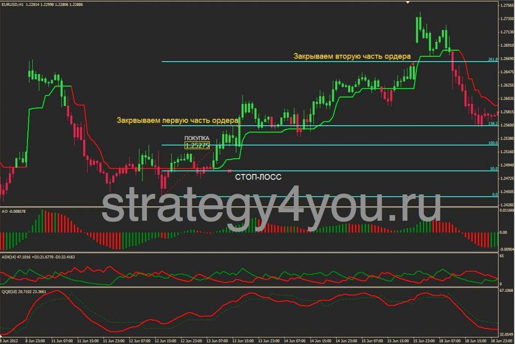 golder markets forex