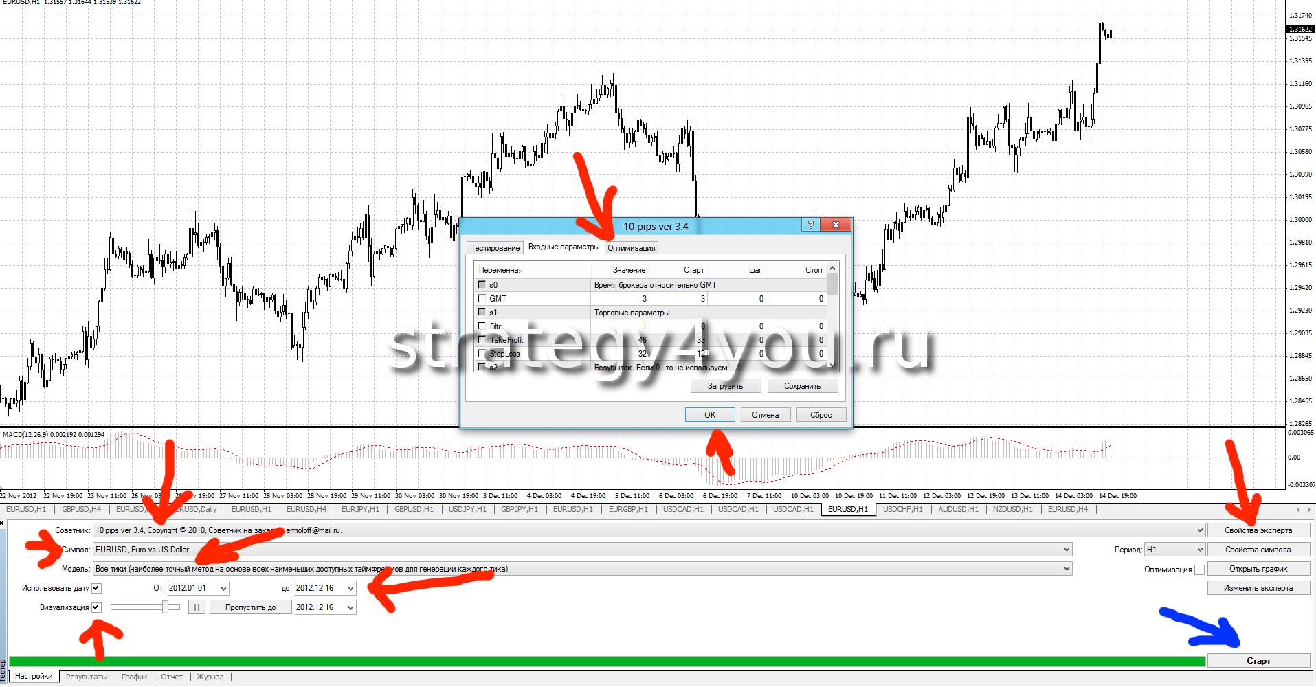 Тестирование несколько стратегий форекс биржа, forex, деньги сразу, минимум вложений, автоматический форекс