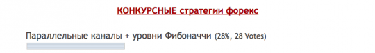 """Стратегия """"Параллельные каналы + уровни Фибоначчи"""""""