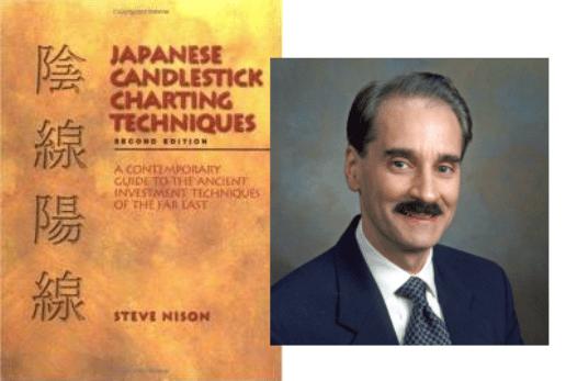 Стив Ниссон