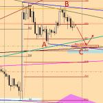 Сделка GBP/USD 20-24 января 2014 года: Попутный ветер