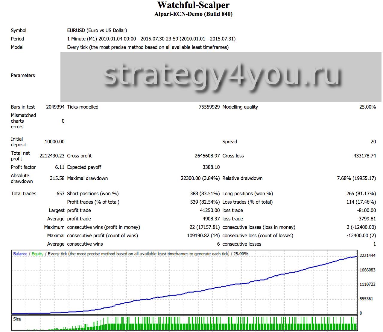 time based forex strategies