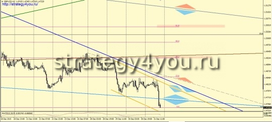 Forex прогноз на 8 января 2016 крона курс к доллару