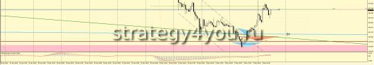 доллар-йена