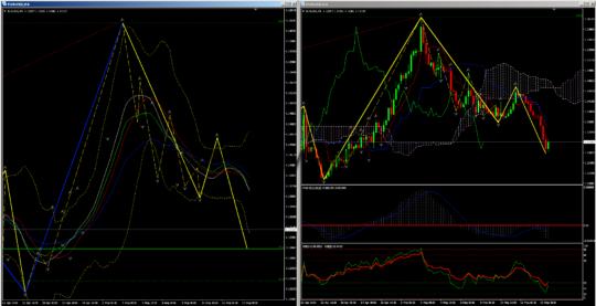 h4 график евро-доллар