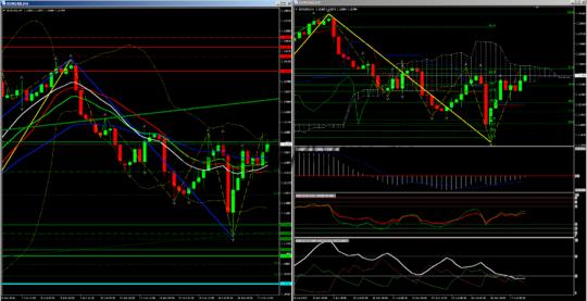 H4 - обзор евро-доллар