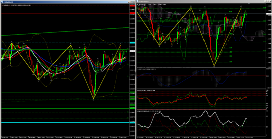 H1 - обзор евро-доллар