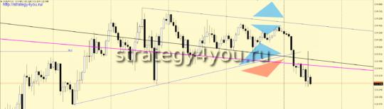 евро-йена