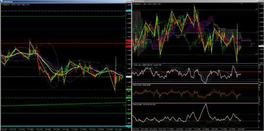 H1 прогноз евро-доллар