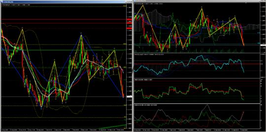 H4 график EURUSD - прогноз на неделю