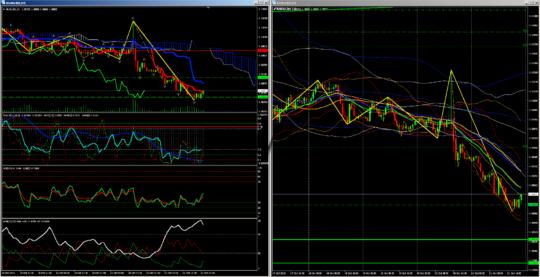 H1 евро-доллар сигналы