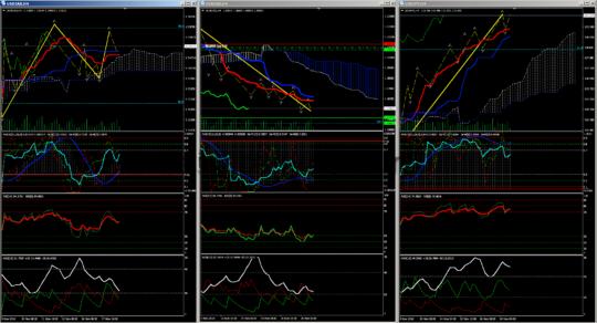 H4 график USD + cad+eur+jpy