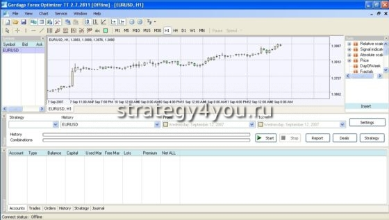 Gordago forex optimizer tt