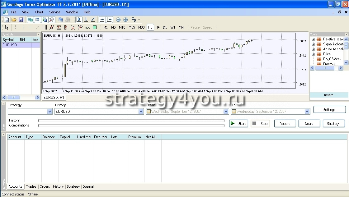 Скачать gordago forex optimizer бесплатно four markets binary options