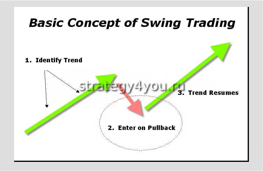 Технический анализ для forex на халяву us stock market times open and close