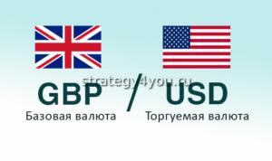 валютная пара