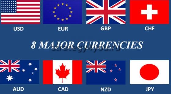 валюты на форекс