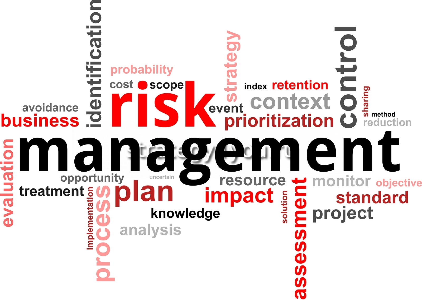 identify legal risk and ethical aspects in total quality and risk management including patient safet This section contains only the patient safety related aspects  quality forum, including  support from risk management, patient safety officers.