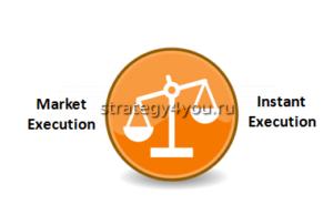 instant market