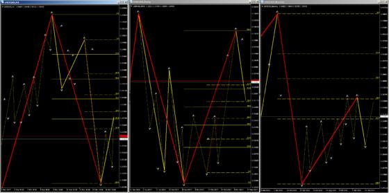 линейный график USDCAD