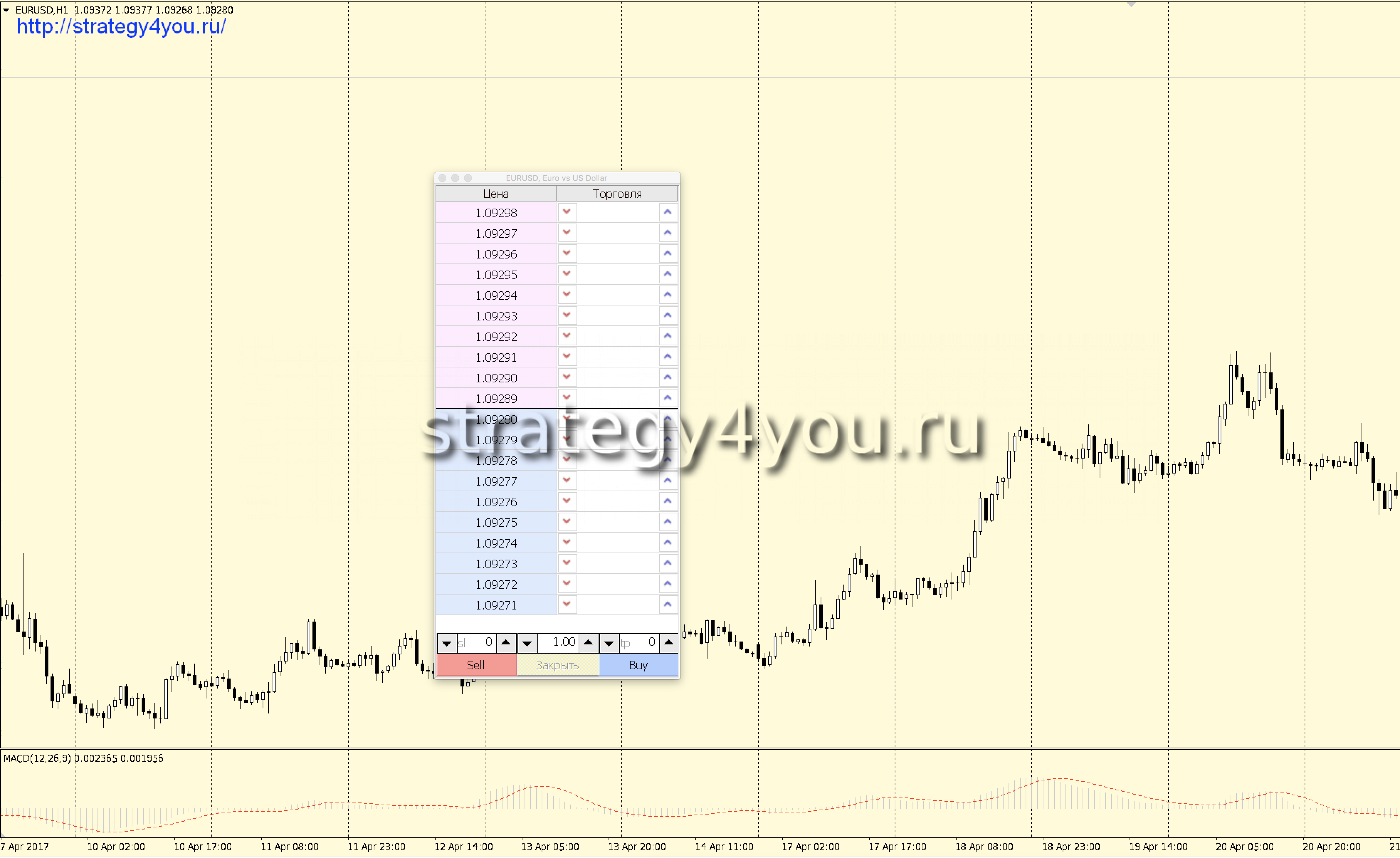 Forex 80 strategy moskva
