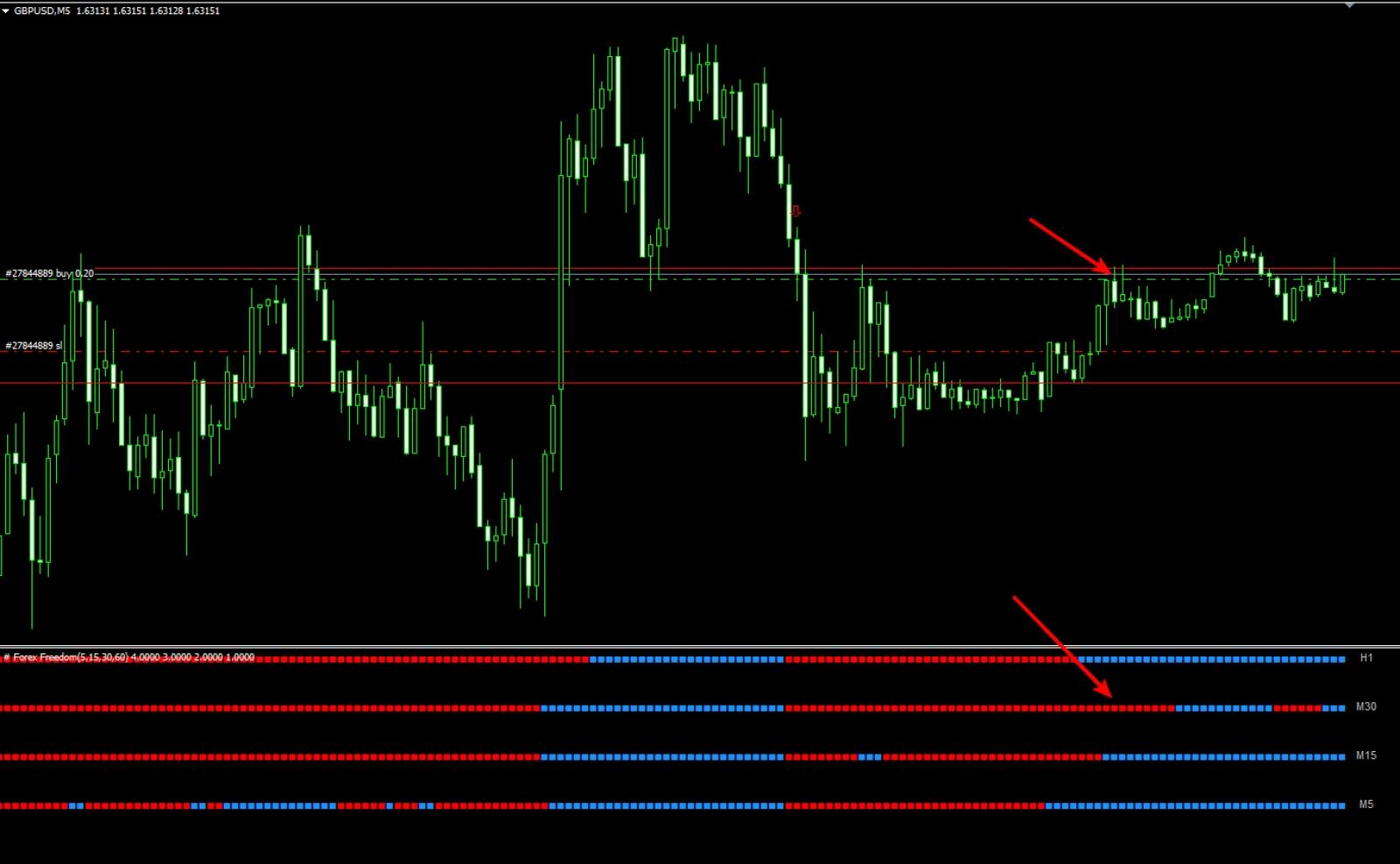 Торговля на м5 форекс mp3.forex.ru
