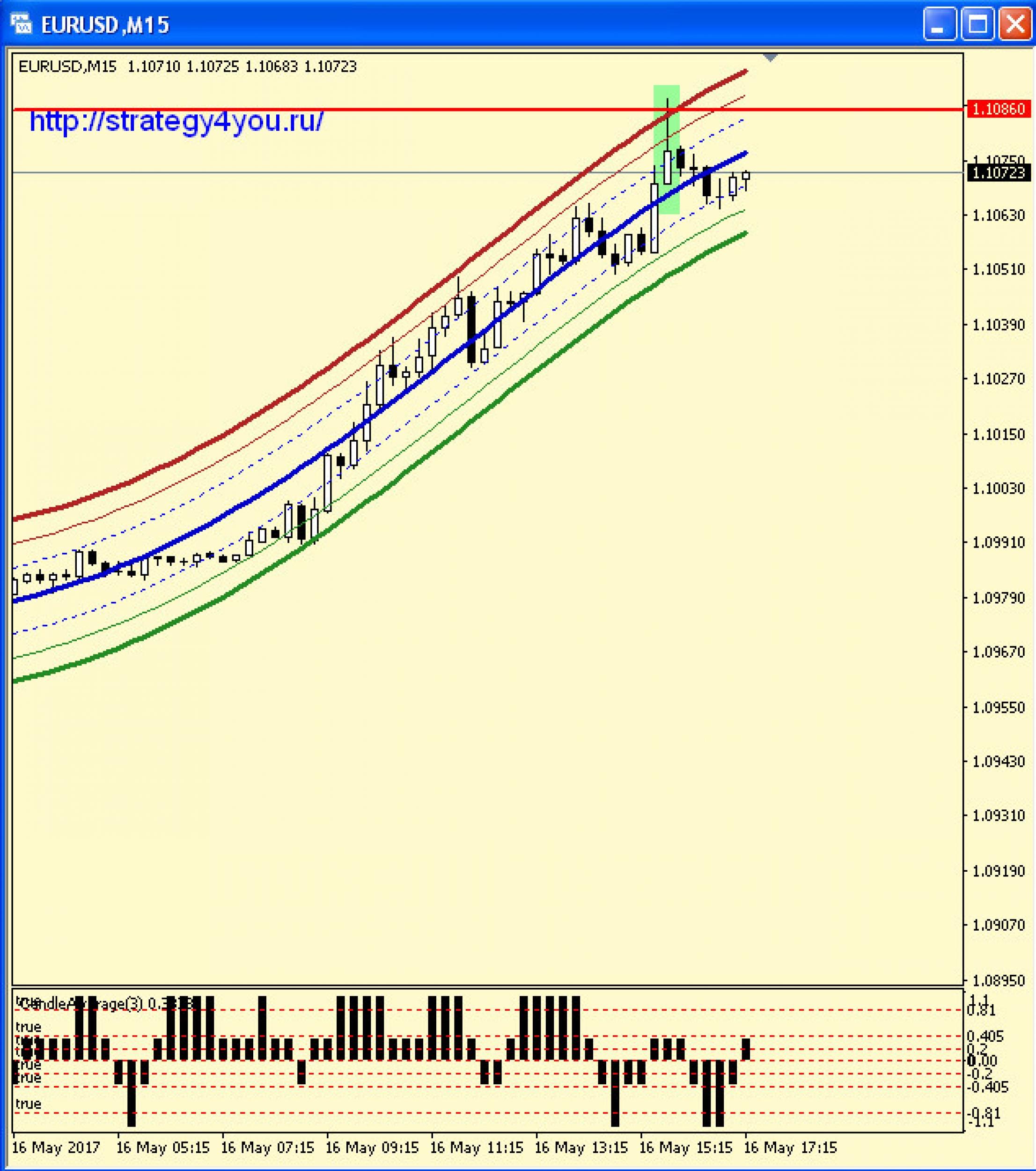 торговля на бирже криптовалютами сколько можно заработать